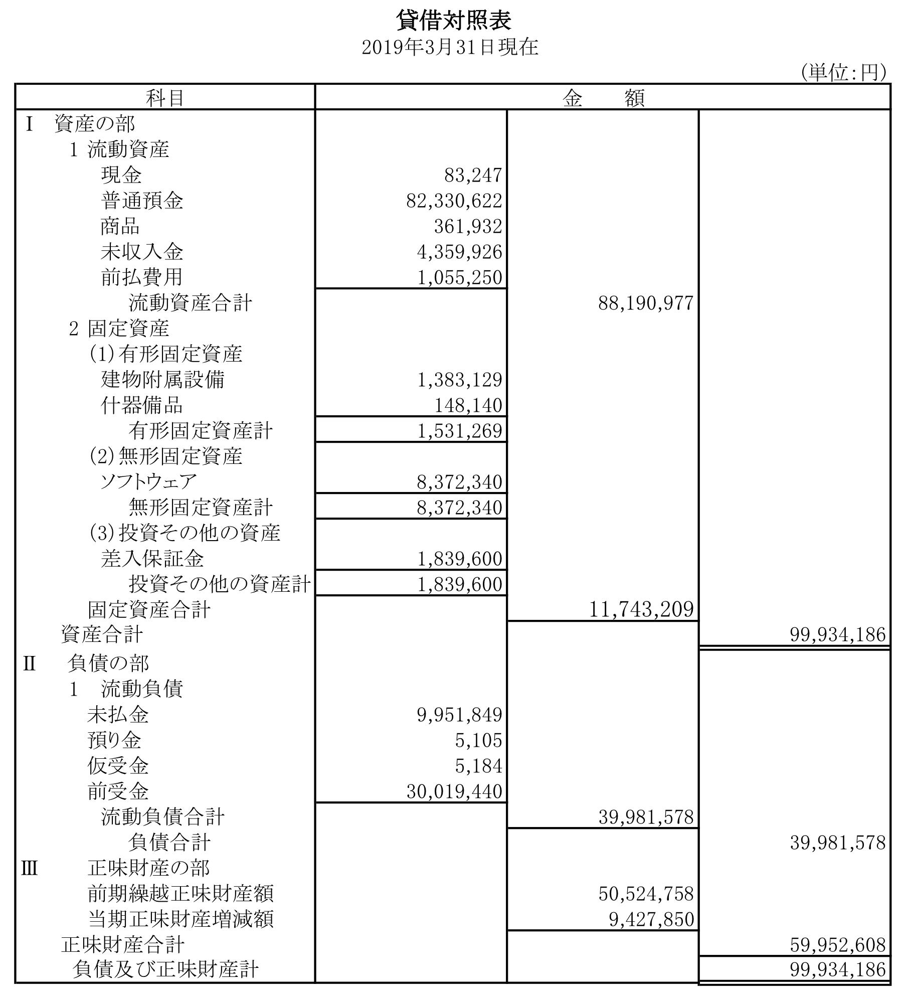 2018年度貸借対照表